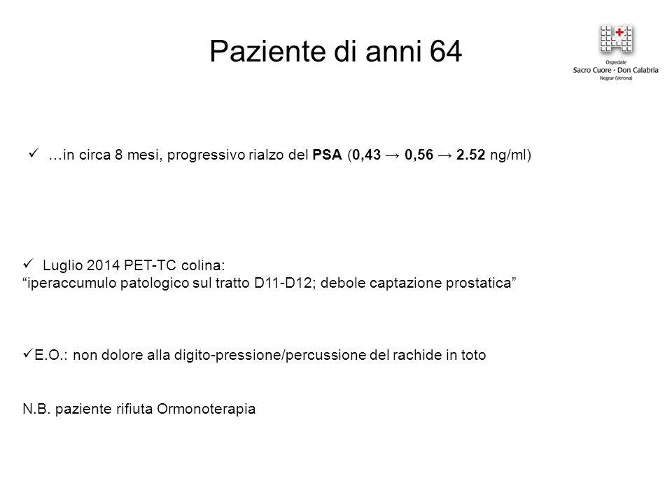Paziente di anni 64 …in circa 8 mesi, progressivo rialzo del PSA (0,43 → 0,56 → 2.52 ng/ml) Luglio 2014 PET-TC colina: