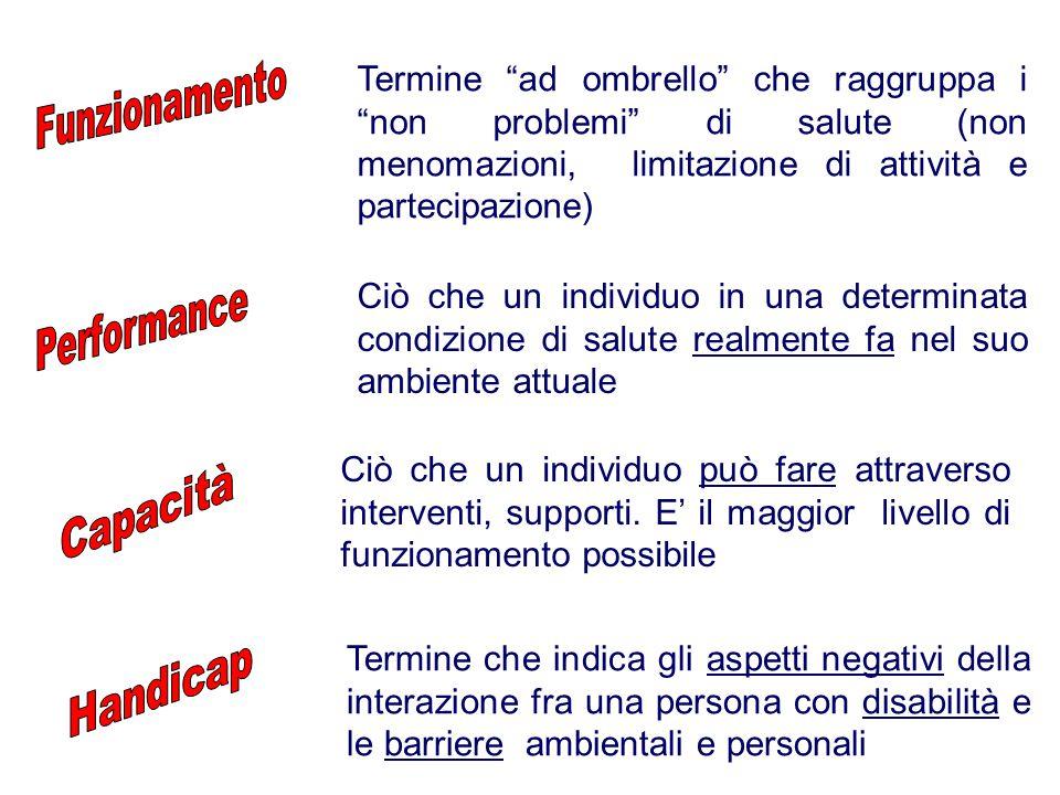 Funzionamento Termine ad ombrello che raggruppa i non problemi di salute (non menomazioni, limitazione di attività e partecipazione)