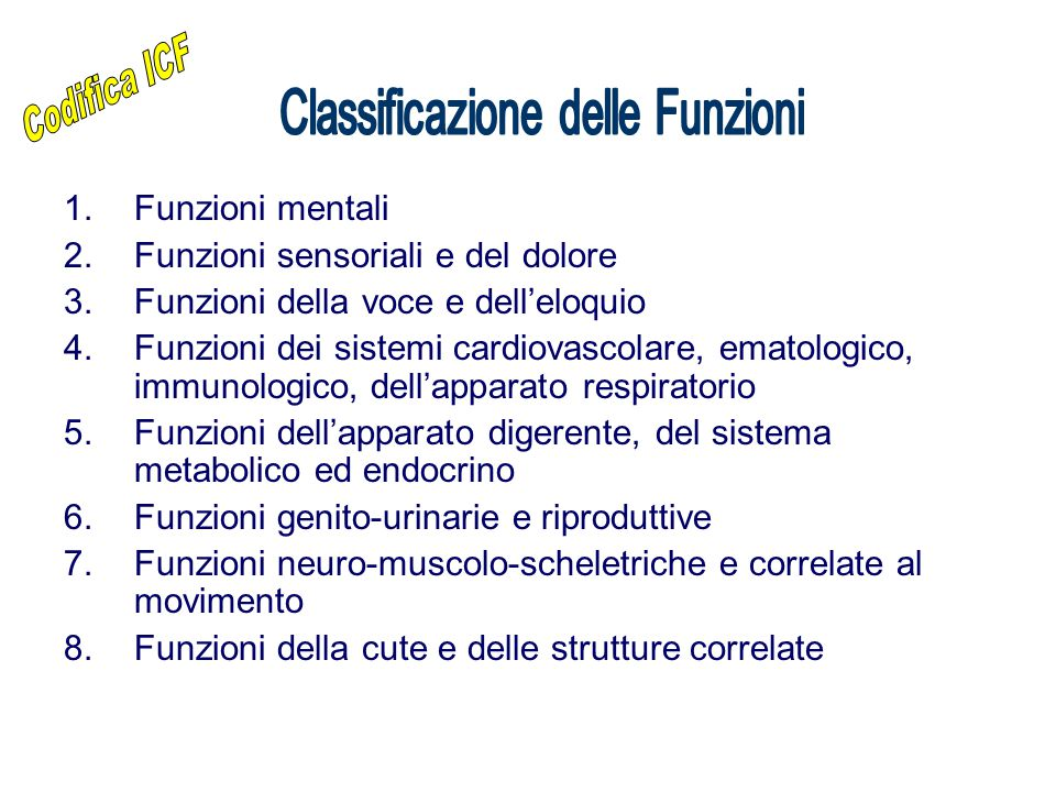 Classificazione delle Funzioni