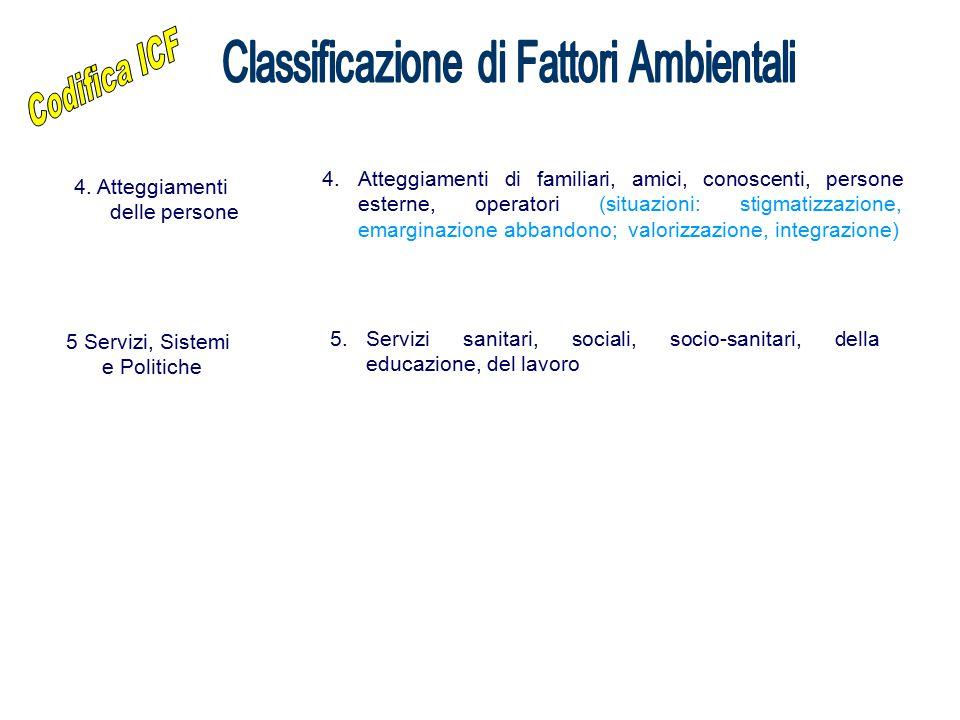 Classificazione di Fattori Ambientali