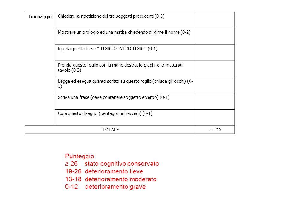 ≥ 26 stato cognitivo conservato 19-26 deterioramento lieve
