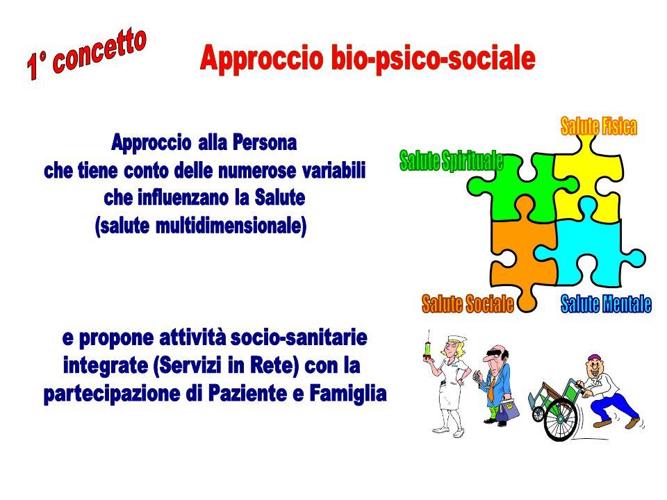 Approccio bio-psico-sociale