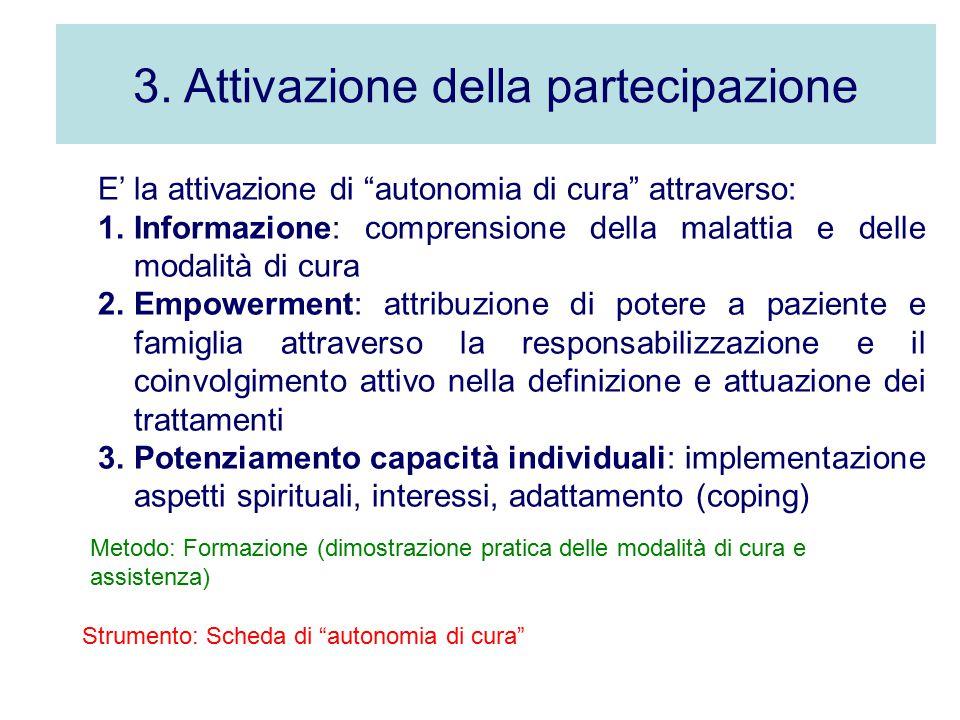 3. Attivazione della partecipazione