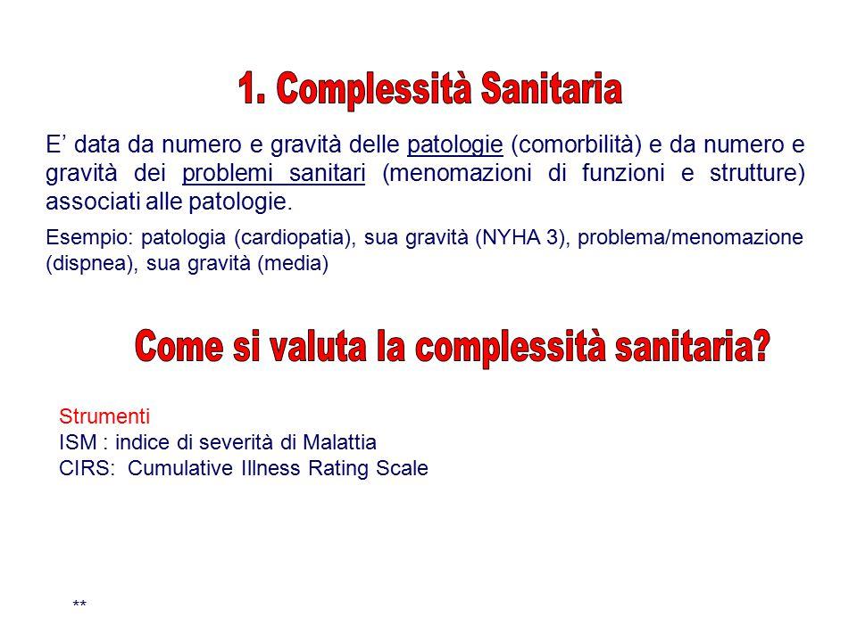 1. Complessità Sanitaria