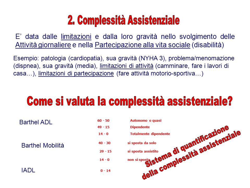 2. Complessità Assistenziale