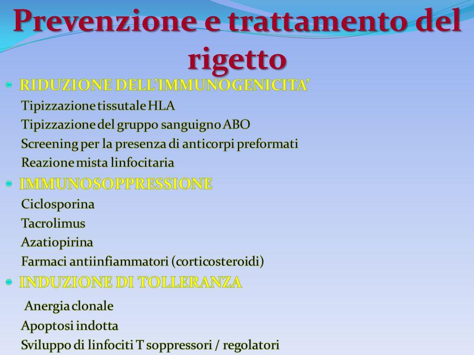 Prevenzione e trattamento del rigetto