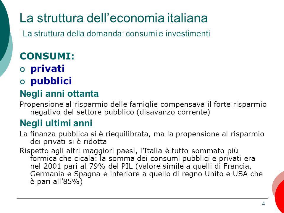 La struttura dell'economia italiana La struttura della domanda: consumi e investimenti