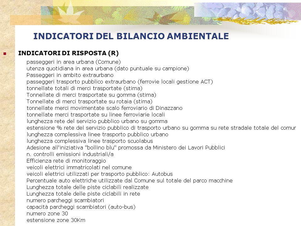 INDICATORI DEL BILANCIO AMBIENTALE