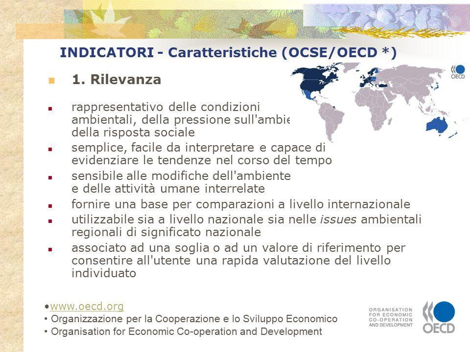 INDICATORI - Caratteristiche (OCSE/OECD *)