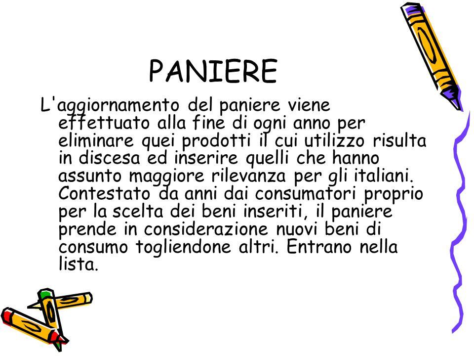PANIERE