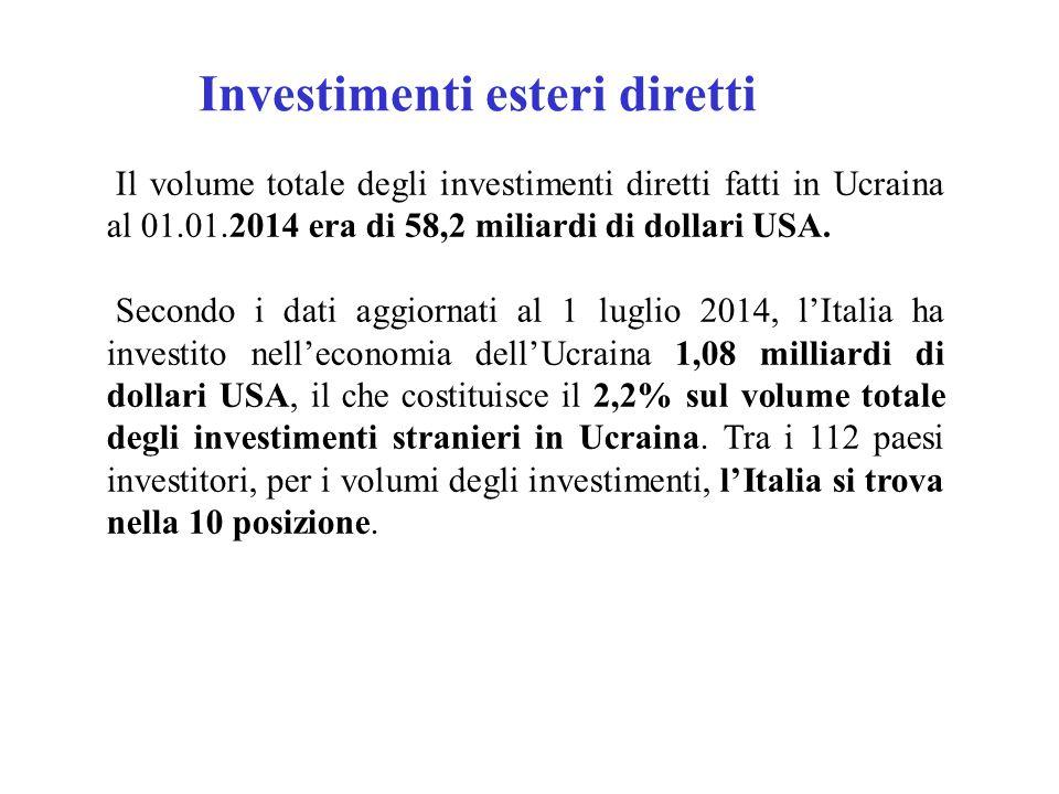 Investimenti esteri diretti