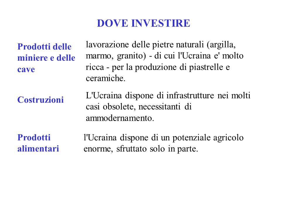 DOVE INVESTIRE