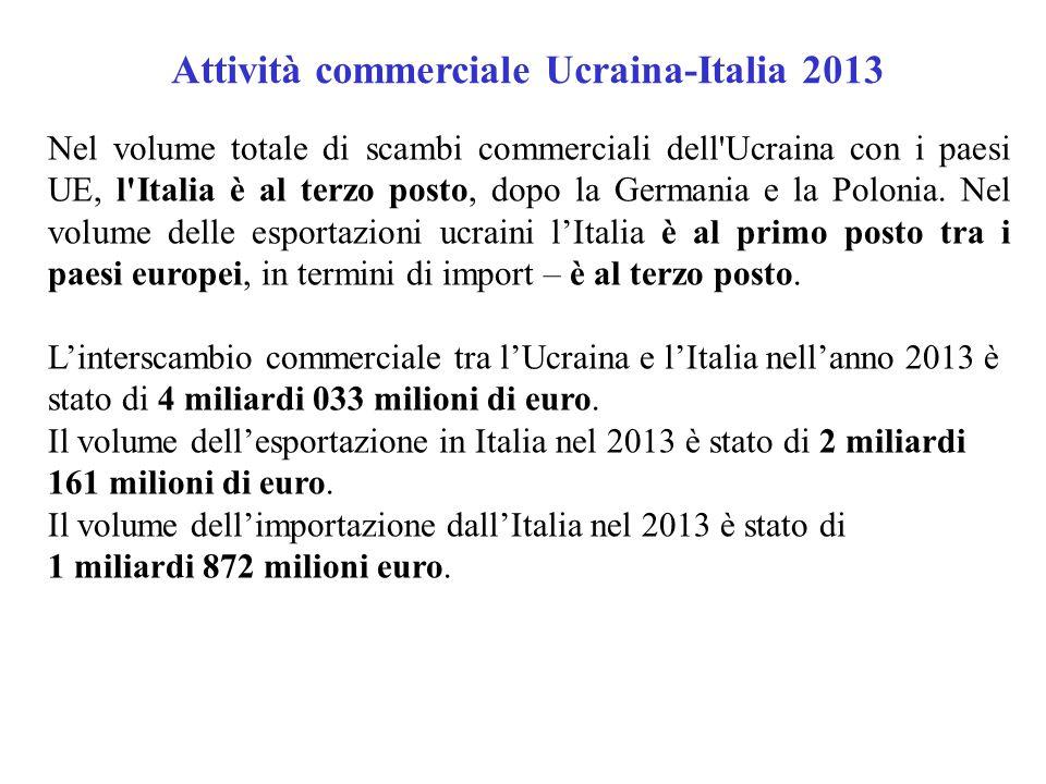 Attività commerciale Ucraina-Italia 2013