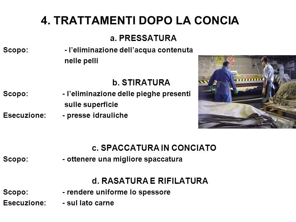 a. PRESSATURA 4. TRATTAMENTI DOPO LA CONCIA
