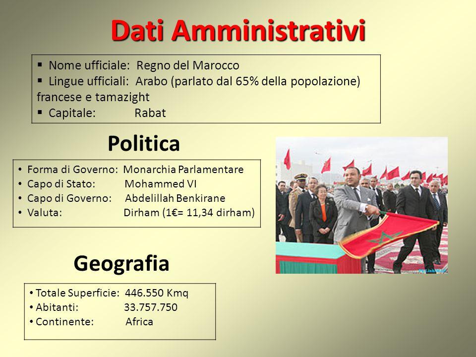 Dati Amministrativi Politica Geografia