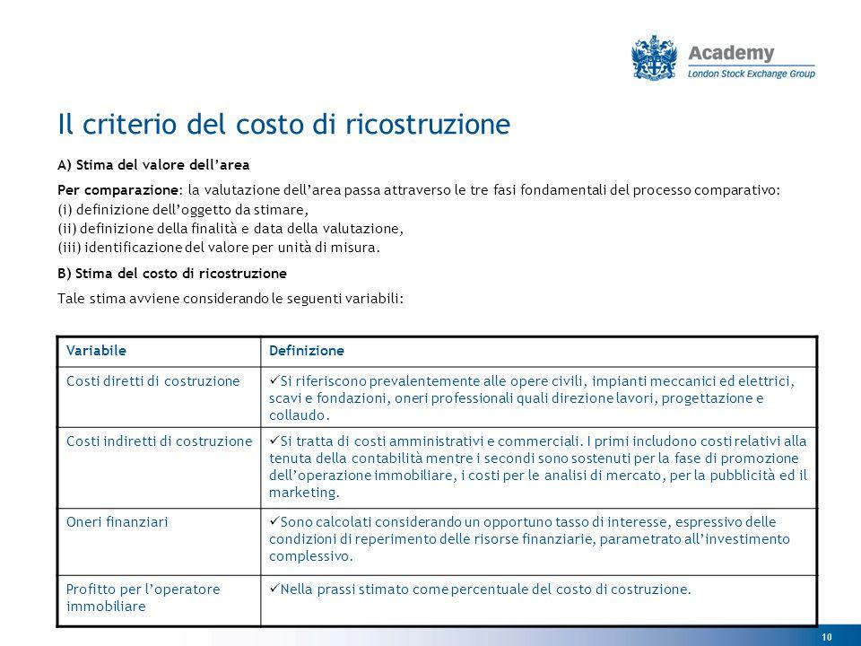 Il criterio del costo di ricostruzione