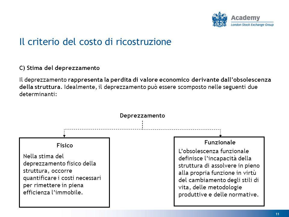 La valutazione immobiliare ppt scaricare for Stima del costo portico