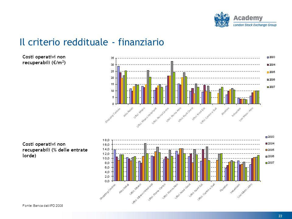 Il criterio reddituale - finanziario