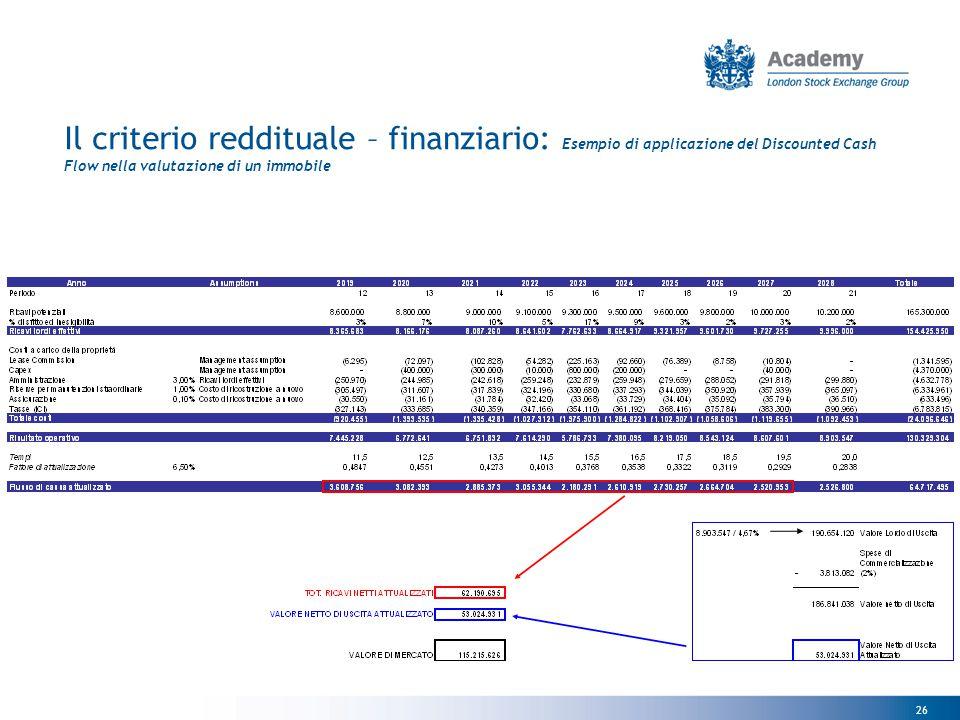 Il criterio reddituale – finanziario: Esempio di applicazione del Discounted Cash Flow nella valutazione di un immobile