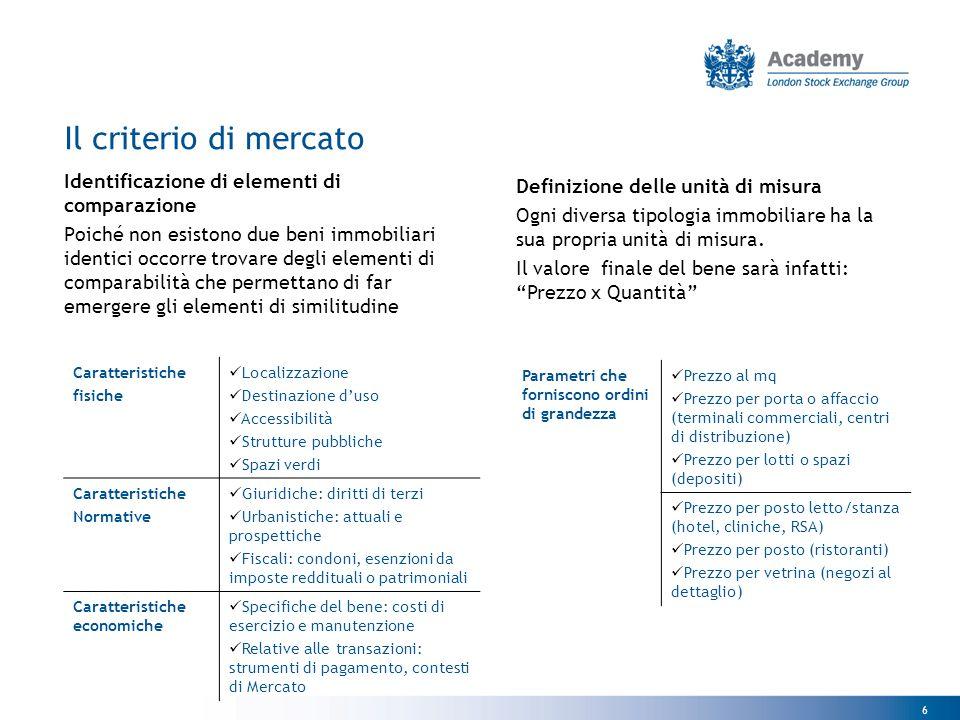 Il criterio di mercato Identificazione di elementi di comparazione