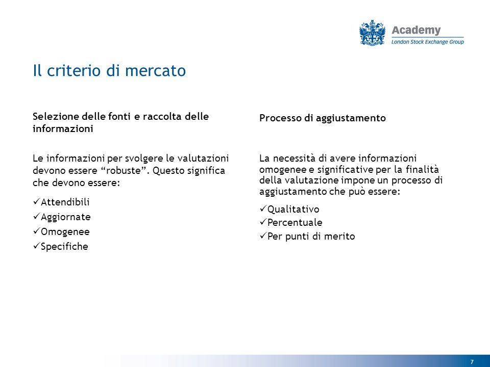 Il criterio di mercato Selezione delle fonti e raccolta delle informazioni.