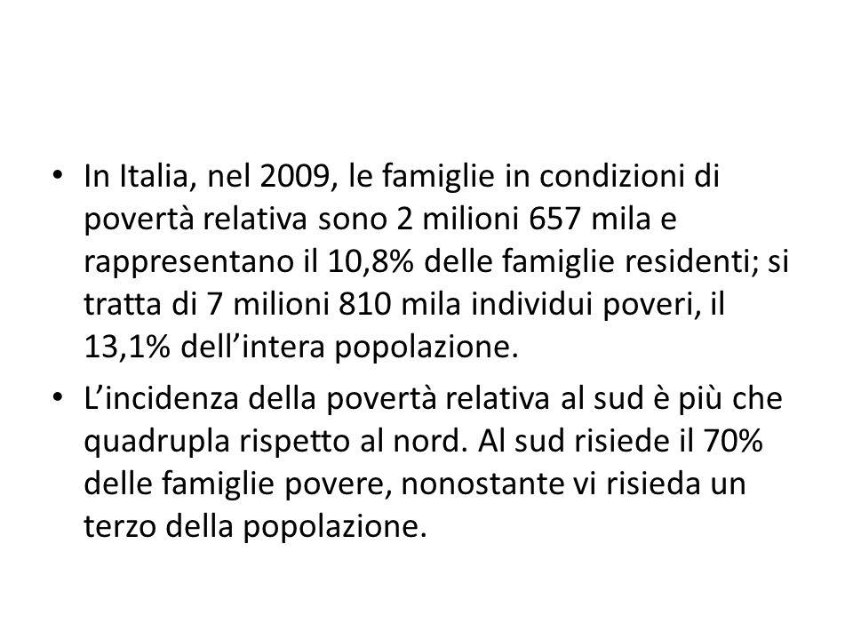 In Italia, nel 2009, le famiglie in condizioni di povertà relativa sono 2 milioni 657 mila e rappresentano il 10,8% delle famiglie residenti; si tratta di 7 milioni 810 mila individui poveri, il 13,1% dell'intera popolazione.