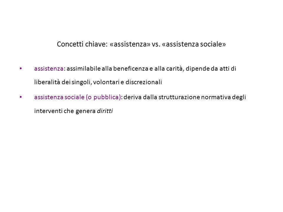 Concetti chiave: «assistenza» vs. «assistenza sociale»