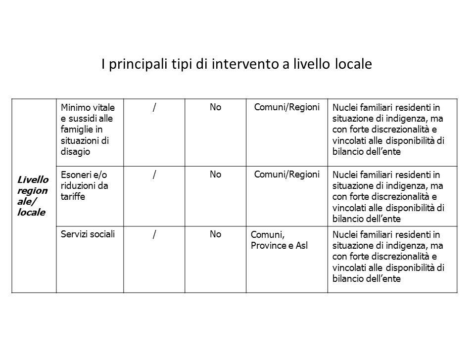 I principali tipi di intervento a livello locale