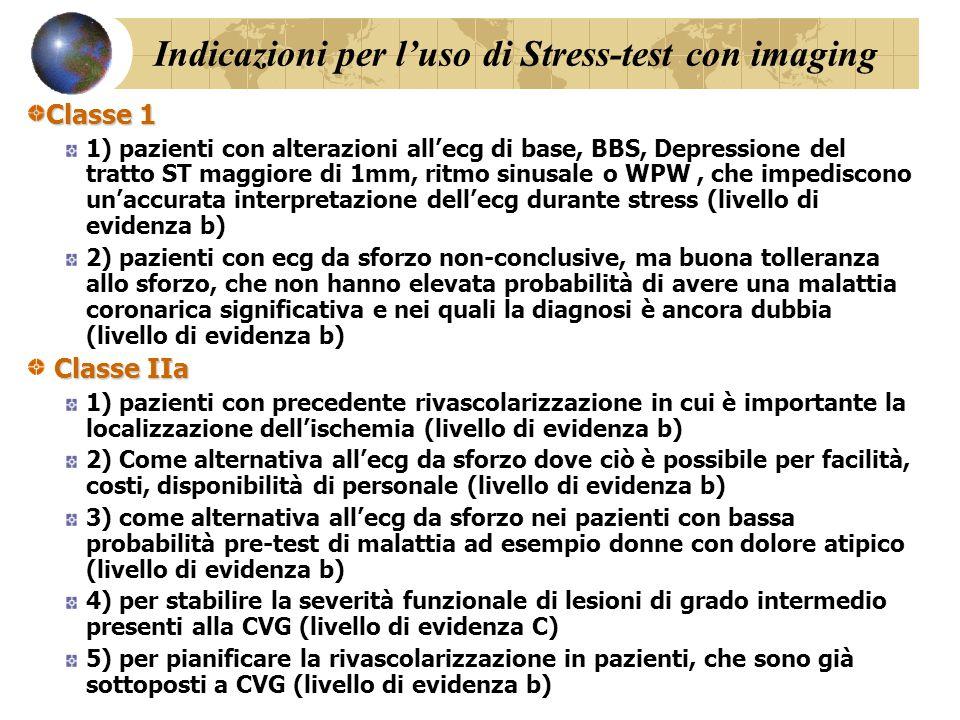 Indicazioni per l'uso di Stress-test con imaging