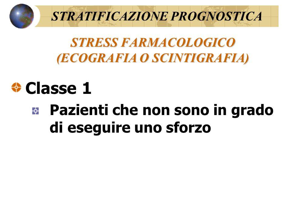 STRESS FARMACOLOGICO (ECOGRAFIA O SCINTIGRAFIA)