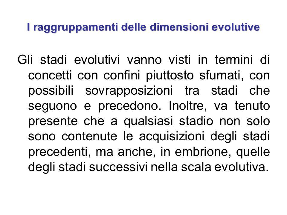 I raggruppamenti delle dimensioni evolutive