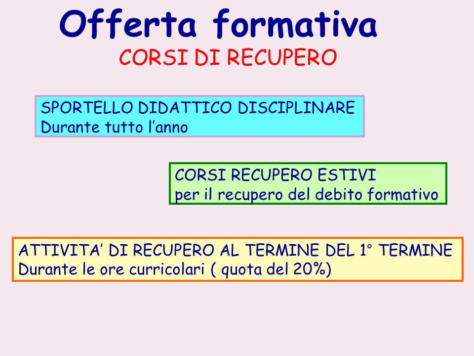 Offerta formativa CORSI DI RECUPERO SPORTELLO DIDATTICO DISCIPLINARE