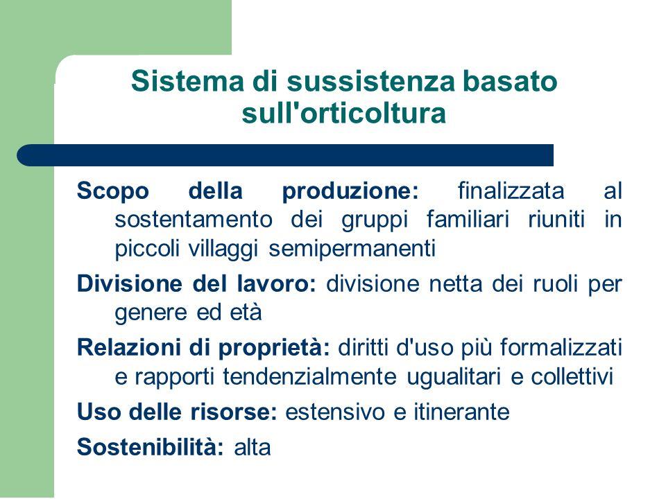 Sistema di sussistenza basato sull orticoltura