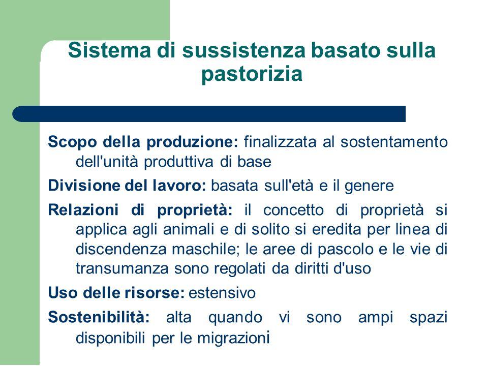 Sistema di sussistenza basato sulla pastorizia