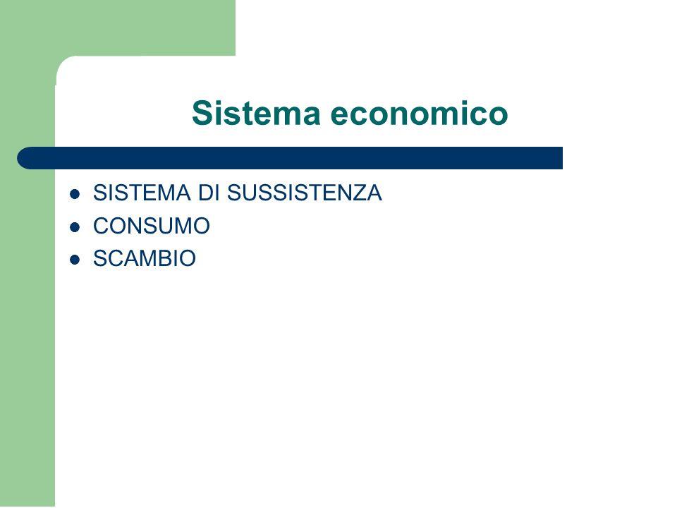Sistema economico SISTEMA DI SUSSISTENZA CONSUMO SCAMBIO