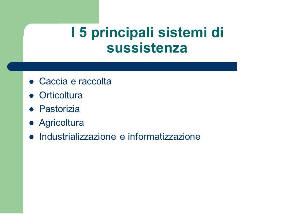 I 5 principali sistemi di sussistenza