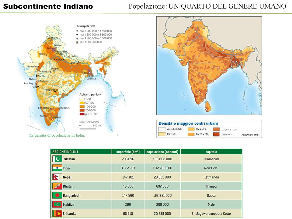Popolazione: UN QUARTO DEL GENERE UMANO