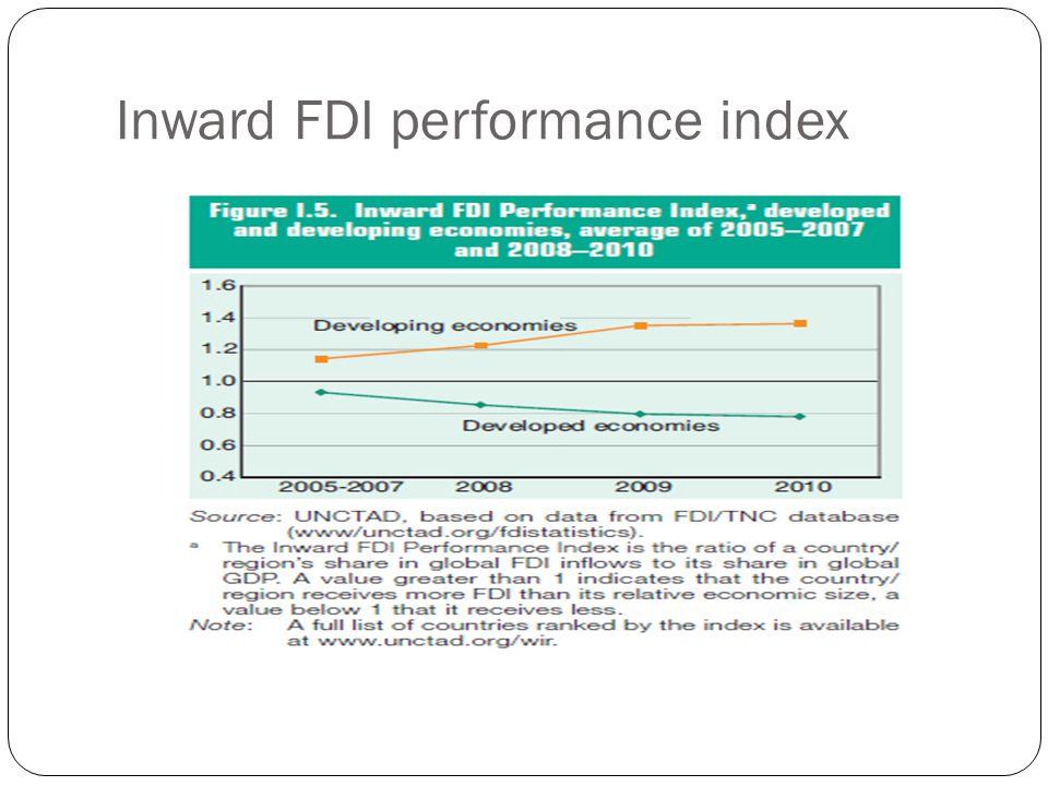Inward FDI performance index