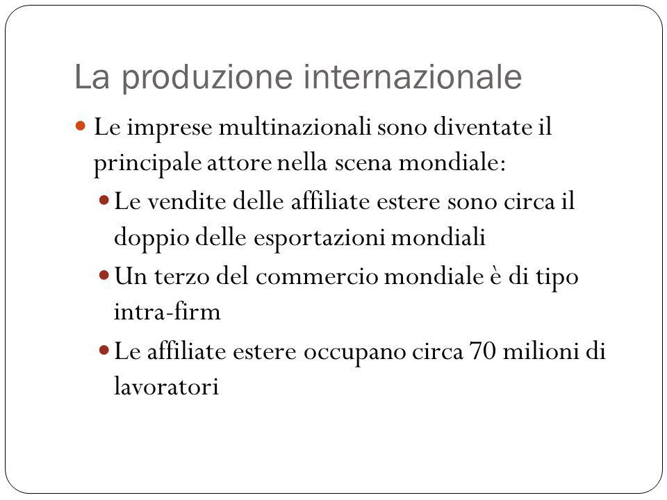 La produzione internazionale