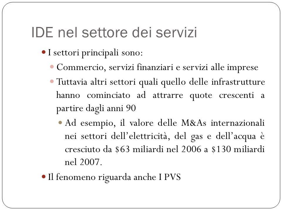 IDE nel settore dei servizi