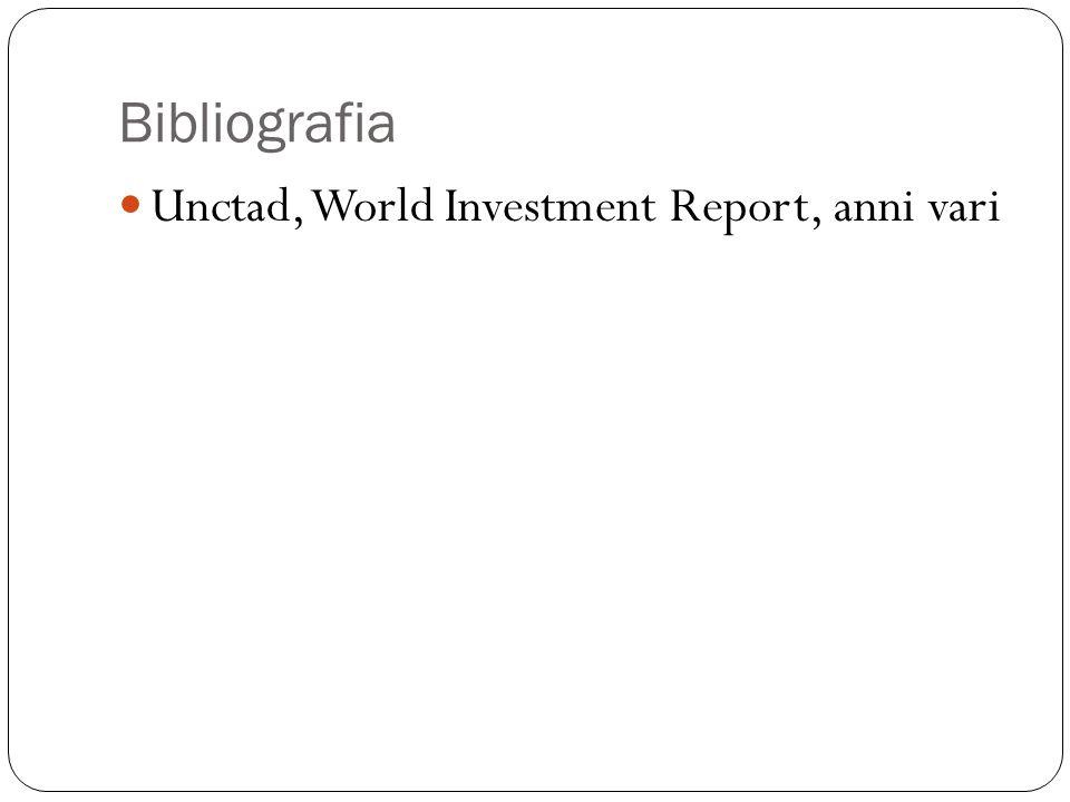 Bibliografia Unctad, World Investment Report, anni vari