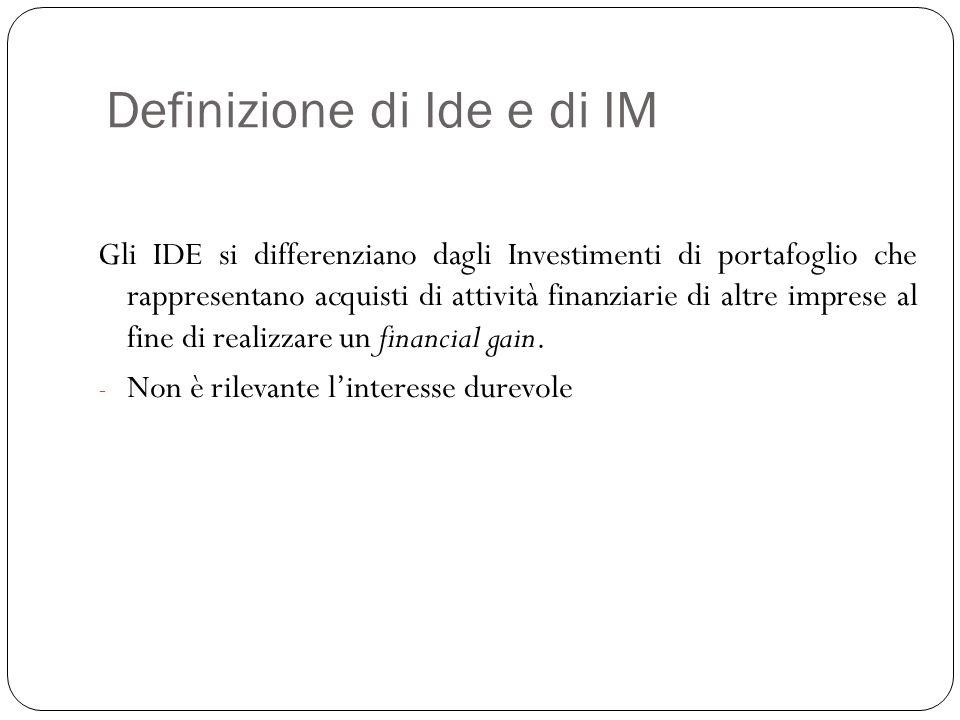 Definizione di Ide e di IM