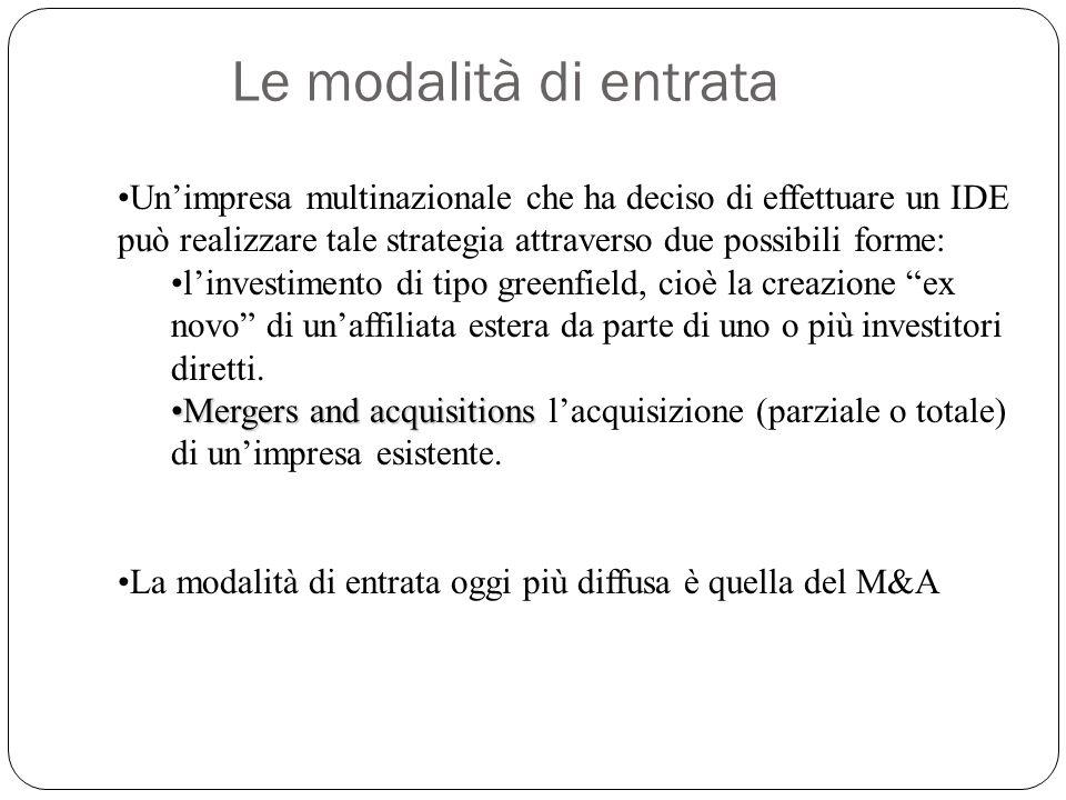 Le modalità di entrata Un'impresa multinazionale che ha deciso di effettuare un IDE può realizzare tale strategia attraverso due possibili forme: