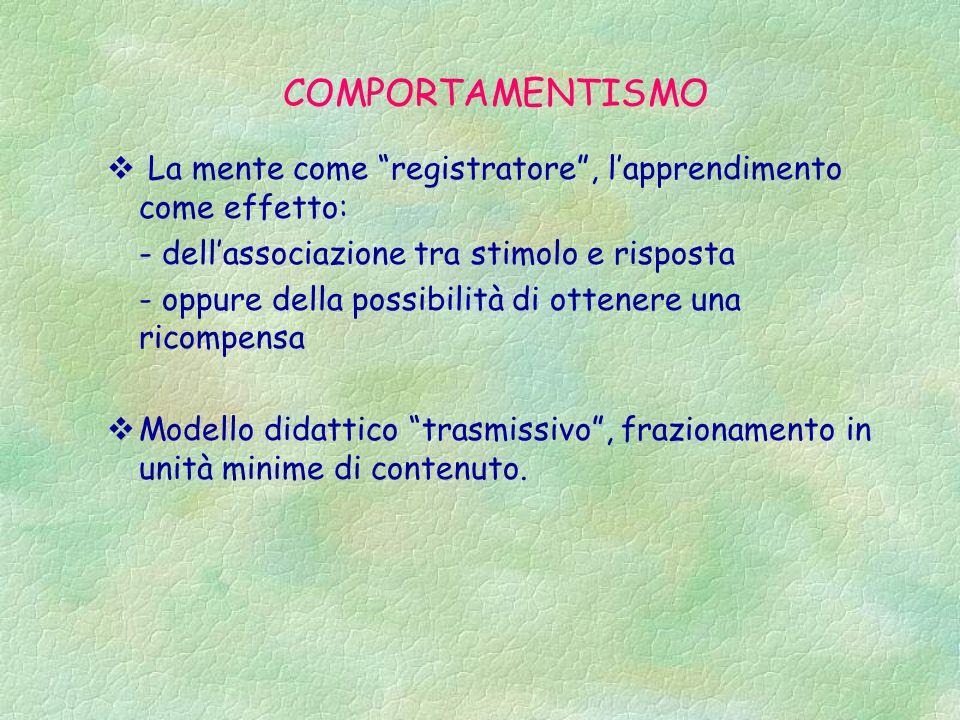 COMPORTAMENTISMO La mente come registratore , l'apprendimento come effetto: - dell'associazione tra stimolo e risposta.