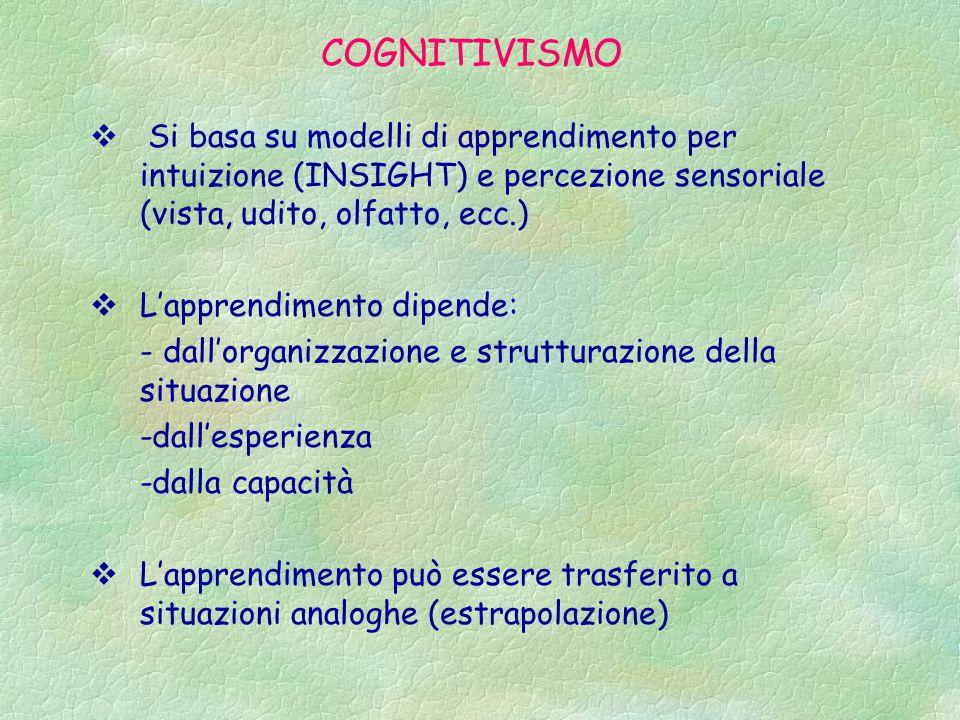 COGNITIVISMO Si basa su modelli di apprendimento per intuizione (INSIGHT) e percezione sensoriale (vista, udito, olfatto, ecc.)
