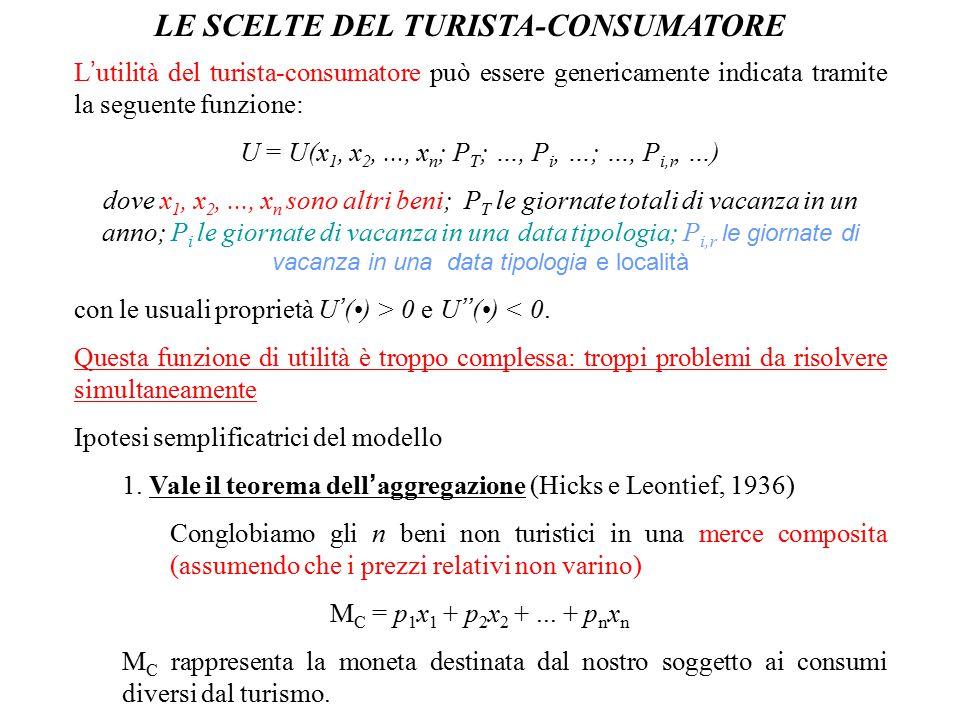 LE SCELTE DEL TURISTA-CONSUMATORE
