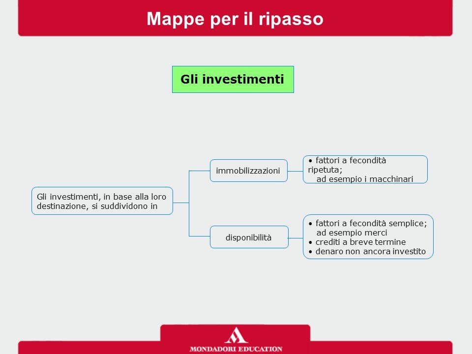 Mappe per il ripasso Gli investimenti fattori a fecondità ripetuta;