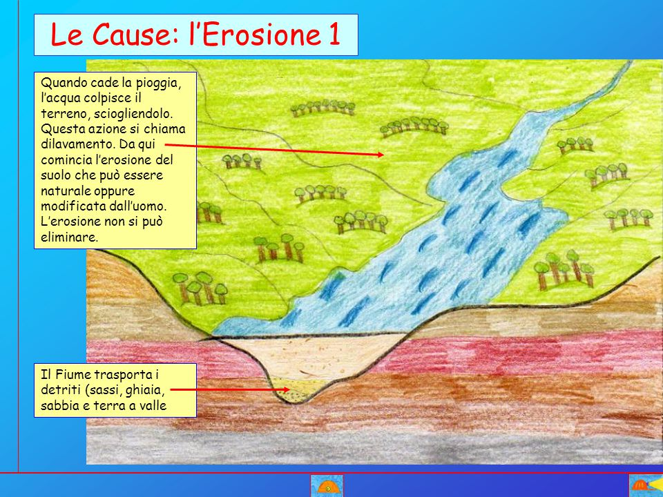 Le Cause: l'Erosione 1