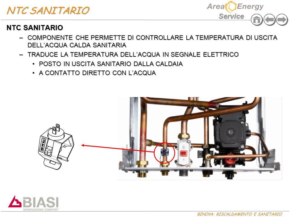 NTC SANITARIO NTC SANITARIO