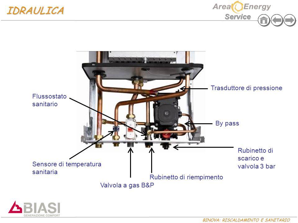 IDRAULICA Trasduttore di pressione Flussostato sanitario By pass